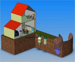 Nuotekų valymo įrenginiai individualiame name