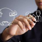 Draudimas: kuri įmonė teikia geriausias paslaugas?